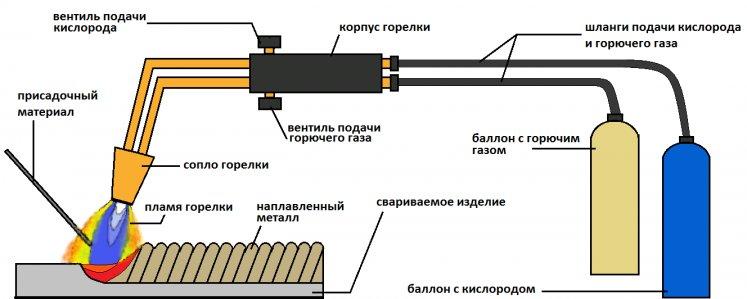 Схема устройства и принцип